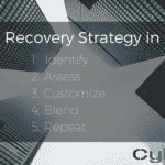 Disaster Recovery Strategy in 5 Steps