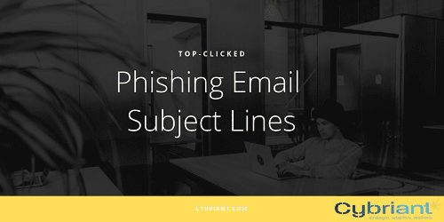 Top-Clicked Phishing Email Subject Lines of Q4 2018