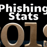 2019 Email Phishing Statistics and How to Avoid Becoming One